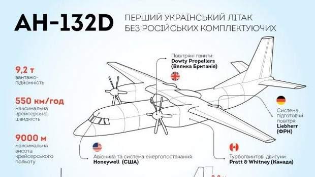 АН-132Д