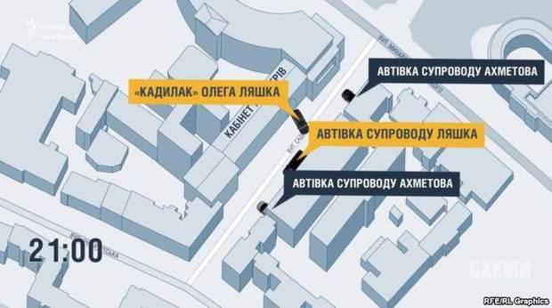 Схема шляху авто Ахметова та Ляшка