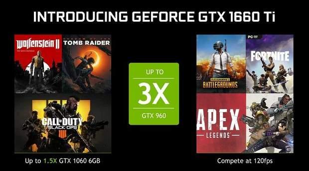 Картинки по запросу NVIDIA GeForce GTX 1660 Ti