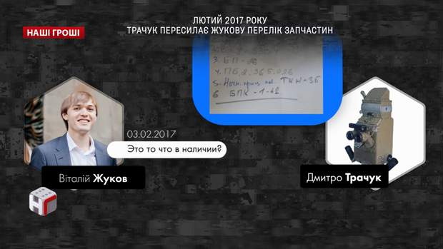 укроборонпром корупція розкриття наші гроші