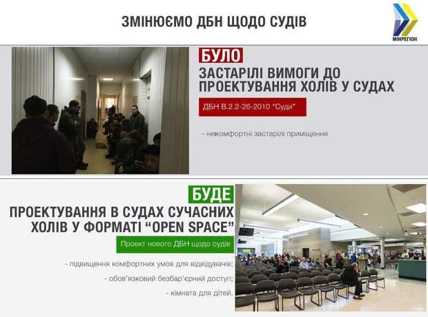 ДБН проектування приміщення суди