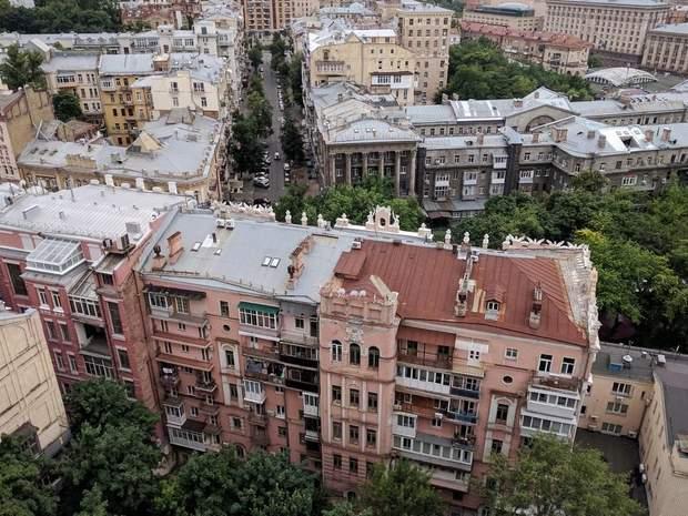 ринок нерухомості вторинний ринок нерухомості прогноз
