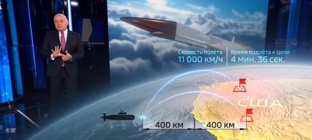 США Росія ракети