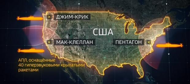 Росія США Цикрон