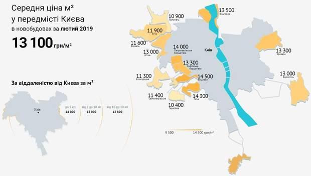 ціни на нерухомість новобудови Київ передмістя