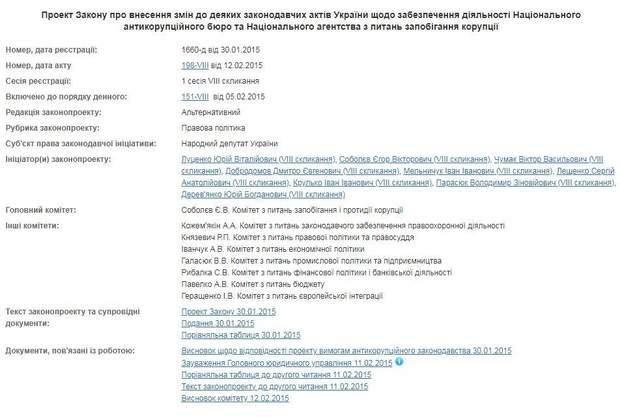законопроект Луценко