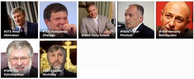 список forbes найбагатші українці