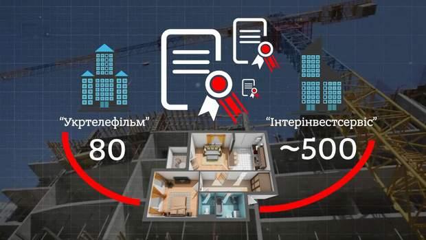 Укртелефільм квартири нерухомість
