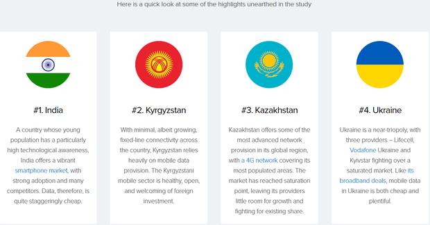 інтернет найдешевший україна топ-4