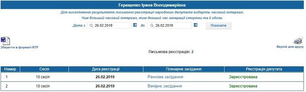 Геращенко олосування