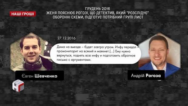 Листування Шевченка та Рогози