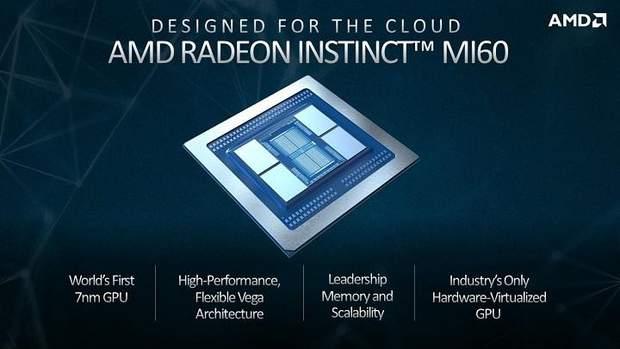 Особливості AMD Radeon Instinct