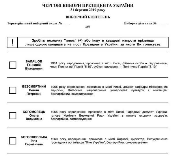 виборчий бюлетень вибори президента України 2019