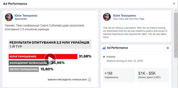 реклама тимошенко у соціальних мережах гроші