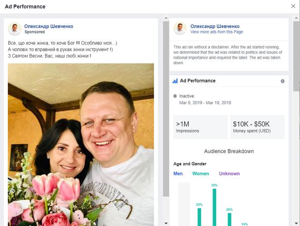 шевченко реклама гроші вибори