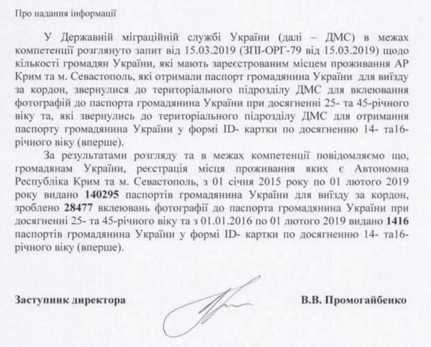 Відповідь ДМС на запит щодо отримання кримчанами українських паспортів