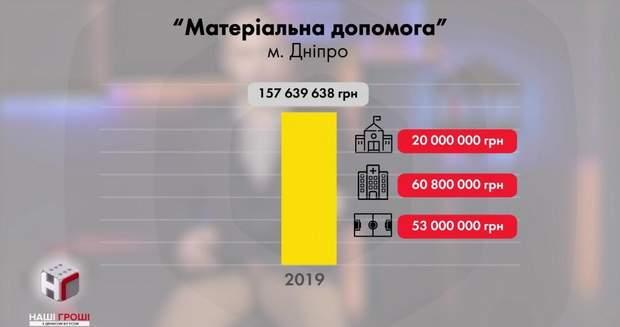 вибори порошенко тисяча