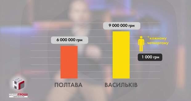 порошенко тисяча васильків