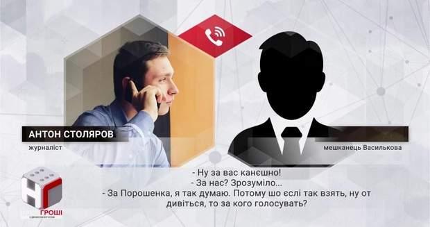 порошенко тисяча вибори