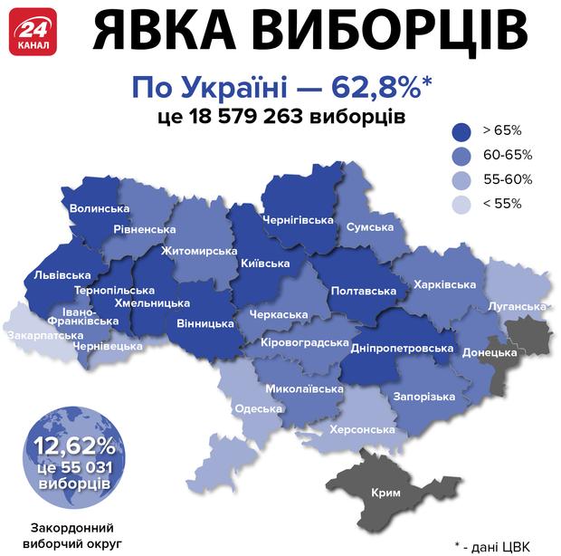 явка, выборы, президент, Украина