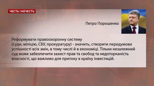 Програма Петра Порошенка