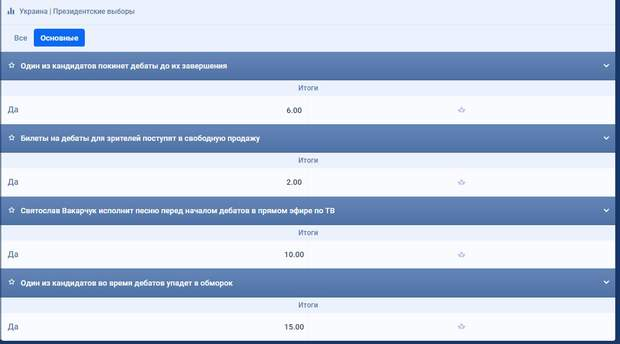 букмекери ставки дебати кандидати у президенти другий тур виборів Порошенко Зеленський