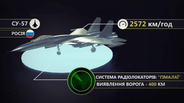 Російський СУ-57