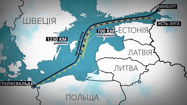 північний потік росія газ німеччина