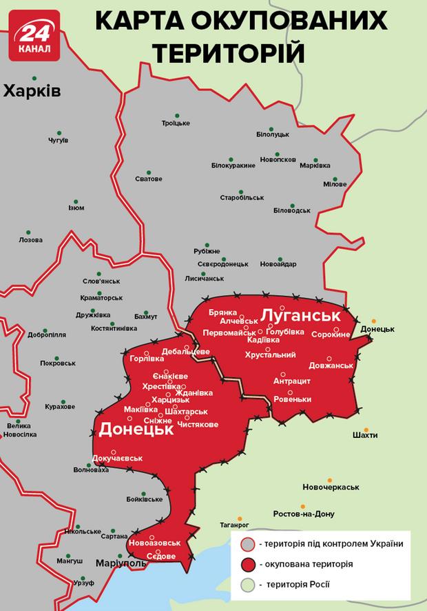 Окуповані території, Донбас, ополченці, повстанці