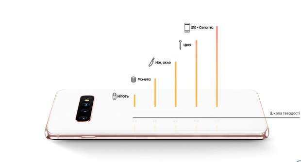Samsung Galaxy S10+ в кераміці