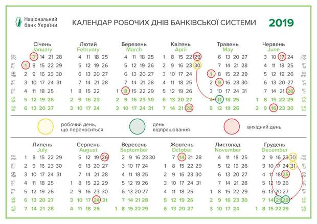 банки Україна графік роботи Великдень