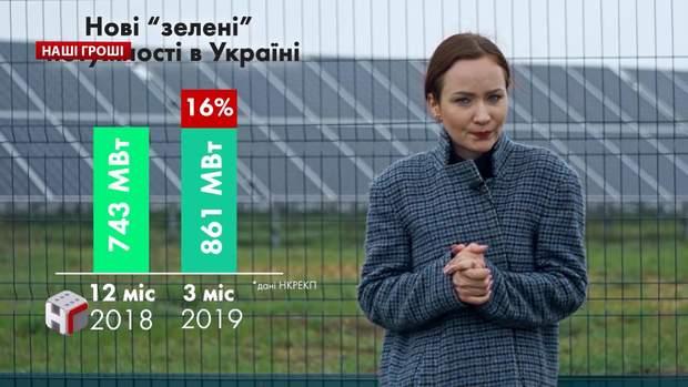 як Ахметов очолив корупційну схему зеленої енергетики
