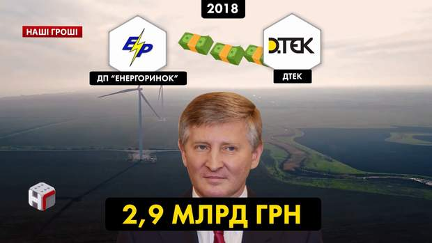 ахметовкорупційна схема зеленої енергетики