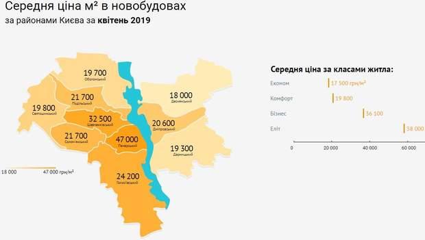 ціни на квартири новобудови Київ квітень 2019