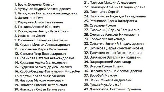список загиблих пасажирів літак