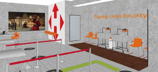 Нова пошта відділення Київ