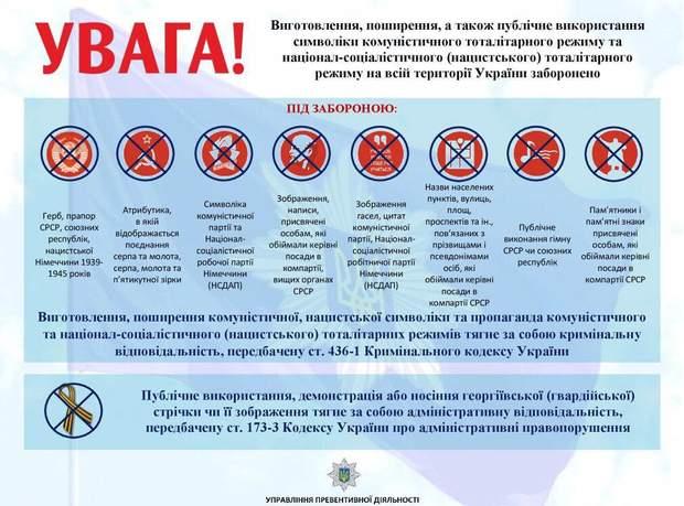 заборонена символіка георгіївська стрічка тоталітарний режим
