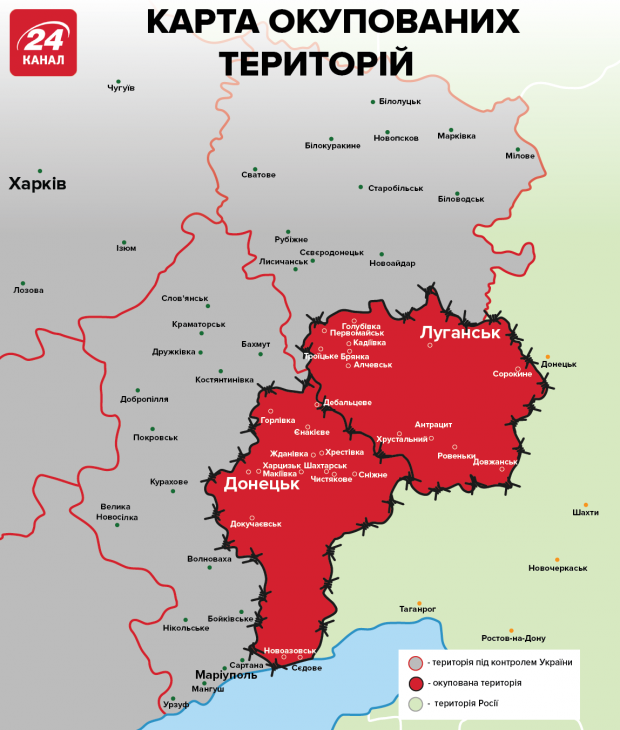 донбас, окуповані території