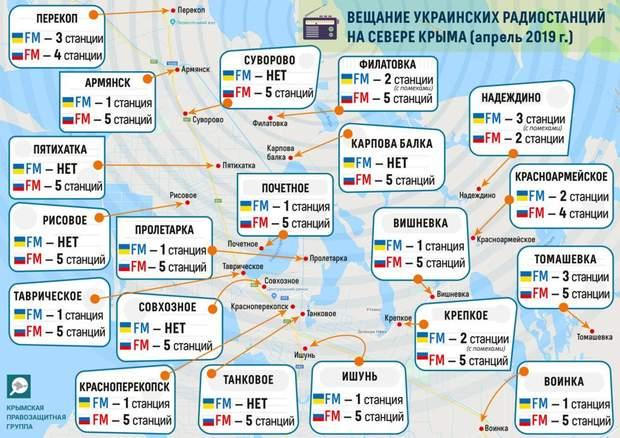 радіо Крим станції Росія сигнал
