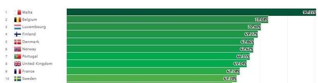 лгбт рейтинг країн