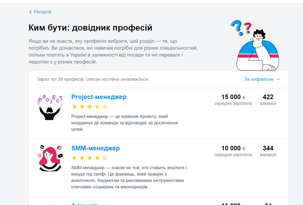 Work.ua запустив цікавий розділ, що допоможе визначитись і професією