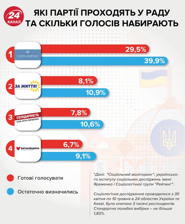 https://24tv.ua/resources/photos/news/620_DIR/201905/1153839_7890507.png?201905145438