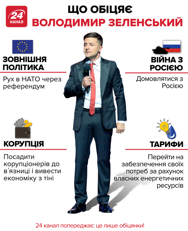 Зеленський програма обіцянки президент України інфографіка
