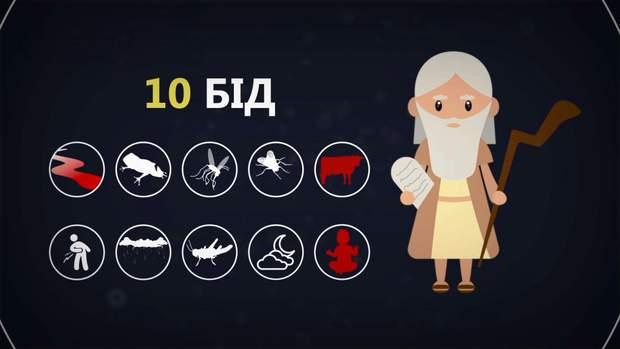 мойсей євреї юда