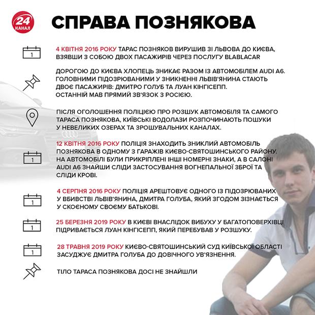 Позняков, BlaBlaCar, Львів, вбивство, суд