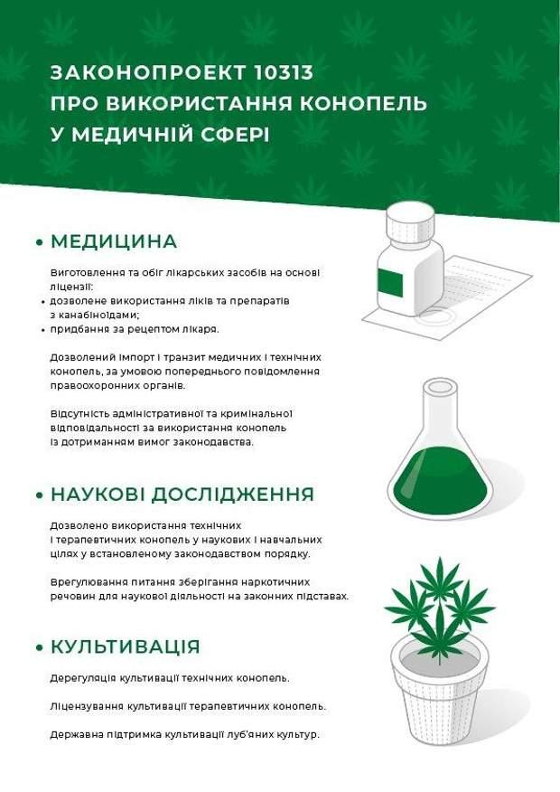 Законопроект  про легалізацію медичних конопель