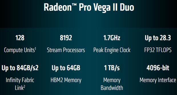 AMD Radeon Pro Vega II Duo