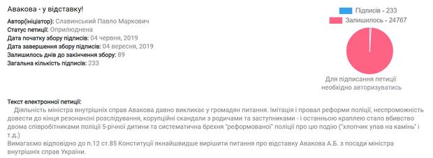 петиція відставка авакова верховна рада