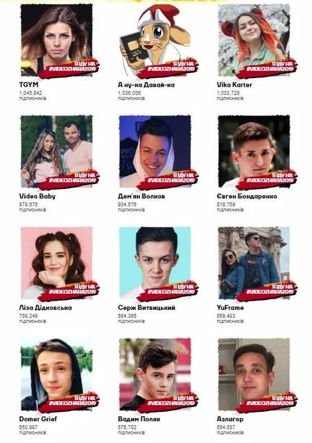 Список учасників VIDEOZHARA 2019