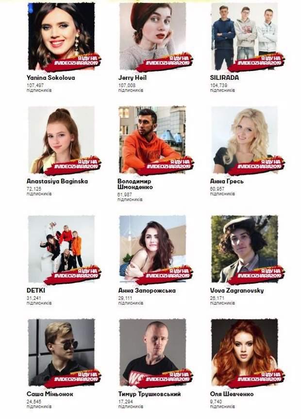 Список участников VIDEOZHARA 2019